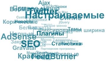 Плагин WP-Cumulus русская версия